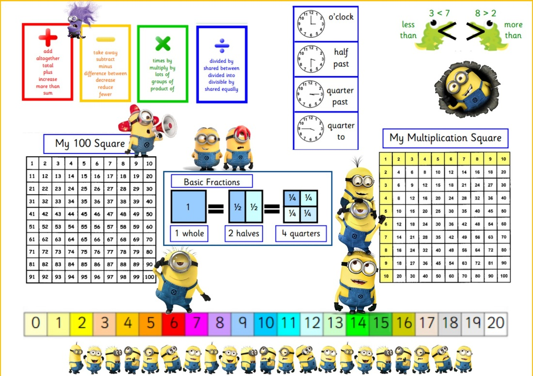 Minions Maths Shed - The Mathematics Shed