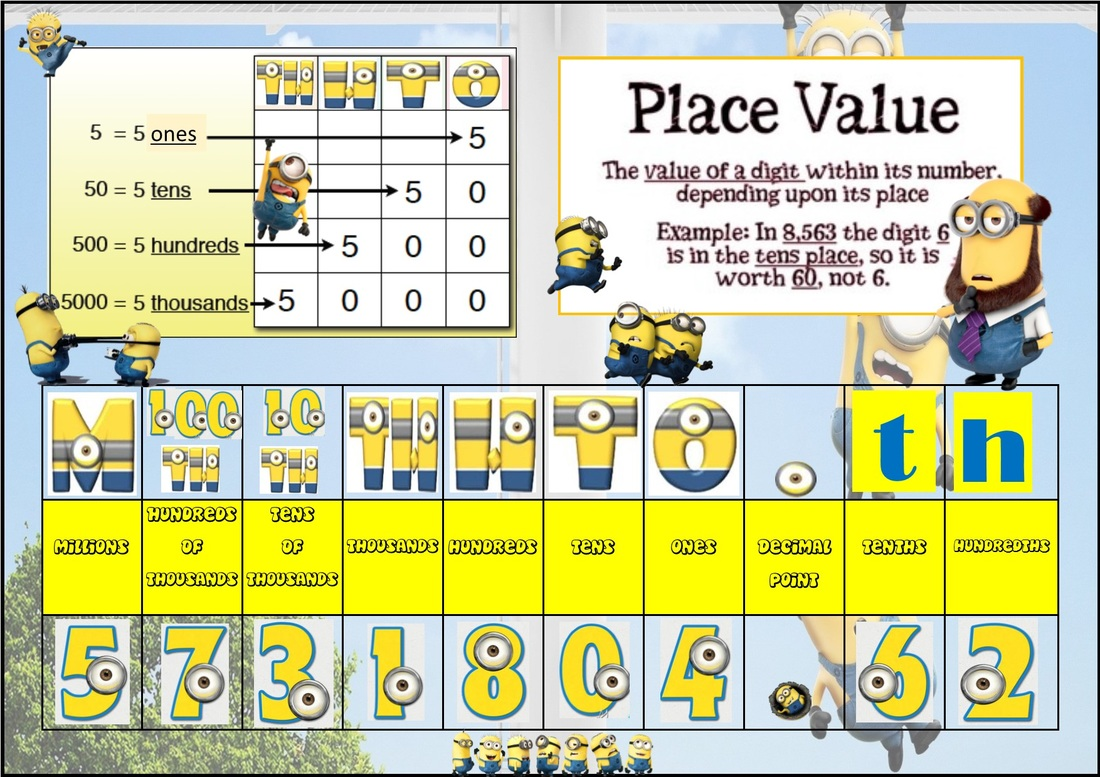 Maths Interactive Starters Ks2 Interactive Numeracy